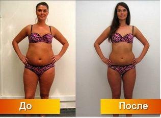 Акуптурные точки для снижения аппетита и похудения